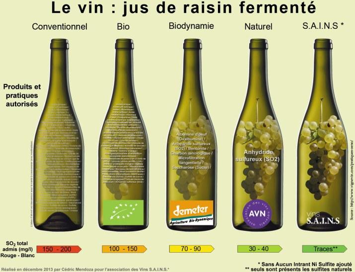 affiche-vin-sains